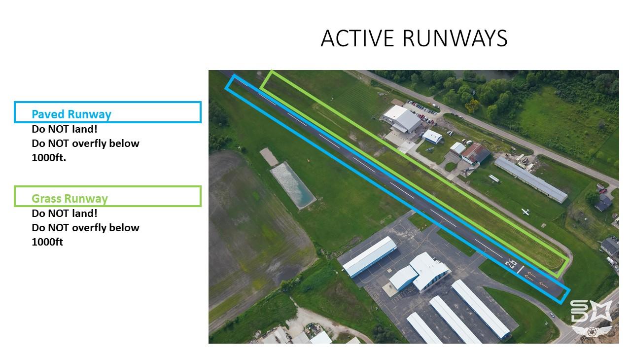 Active Runways