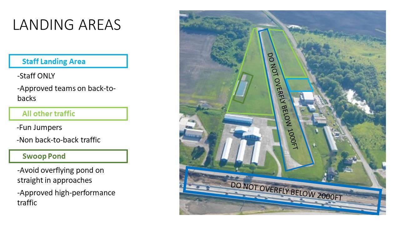 Designated Landing Areas
