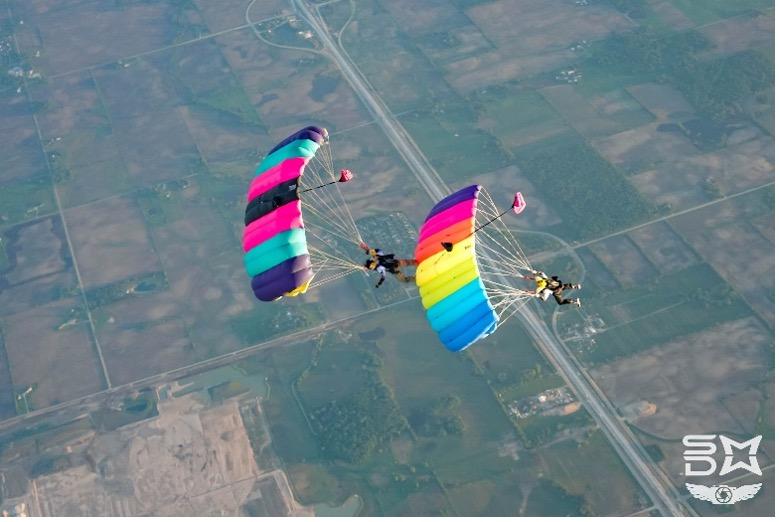 Skydiving Discipline - Canopy Relative Work