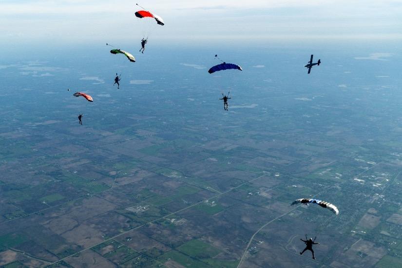 Skydiving Discipline - Flocking