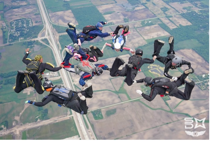 Skydiving Discipline - Formation Skydiving