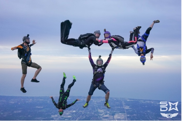 Skydiving Discipline - Hybrids